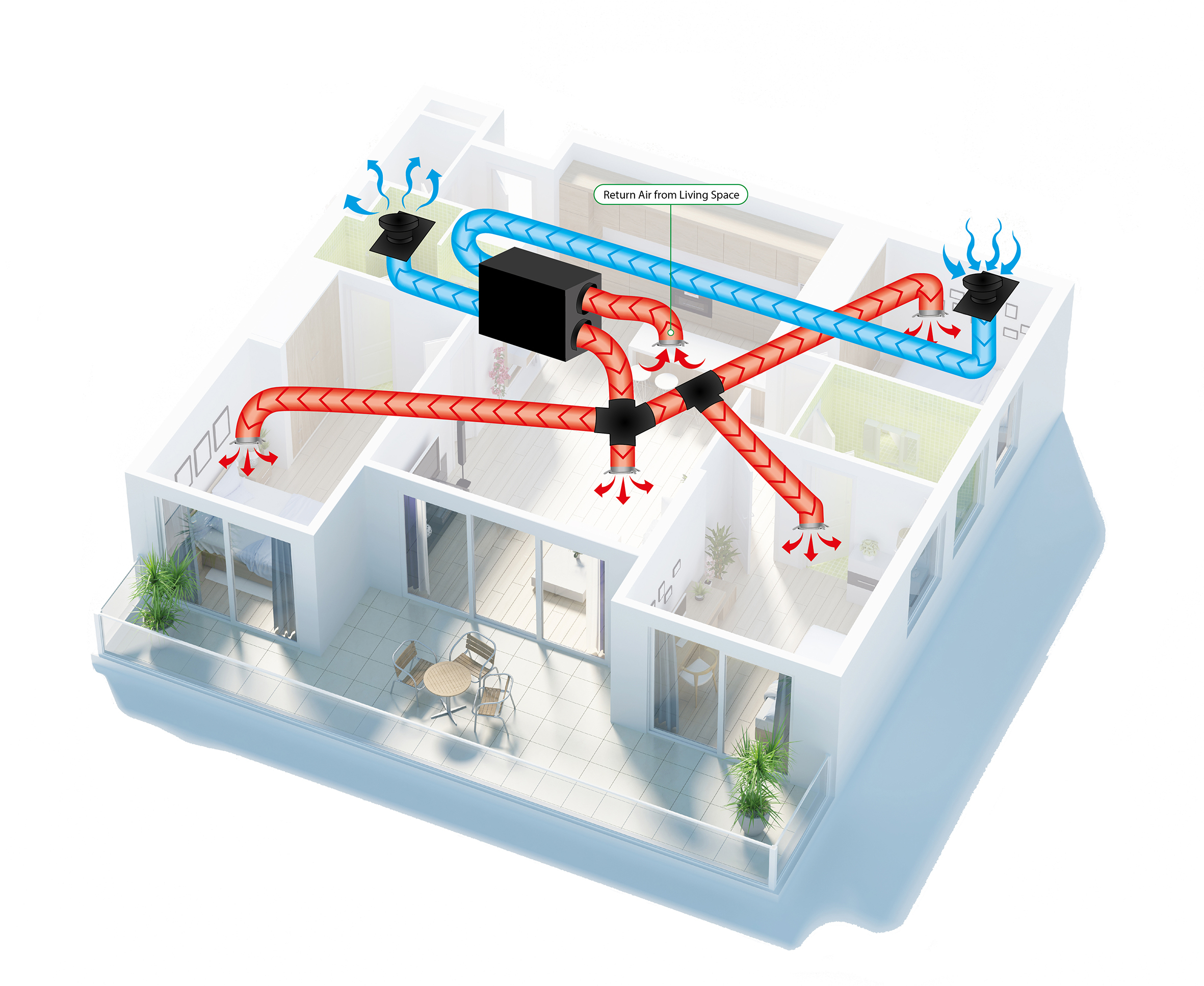 Illustration showing Unovent's Xchange ventilation system from above